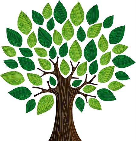 Wikitree for Pianta con la c